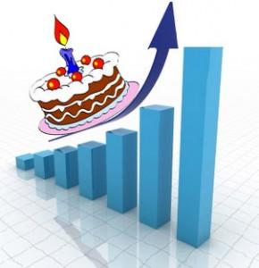 Tres trucos para usar tu cumpleaños para conseguir visitas en tu web.
